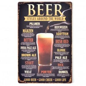 Chapa Metálica Tipos de Cerveza